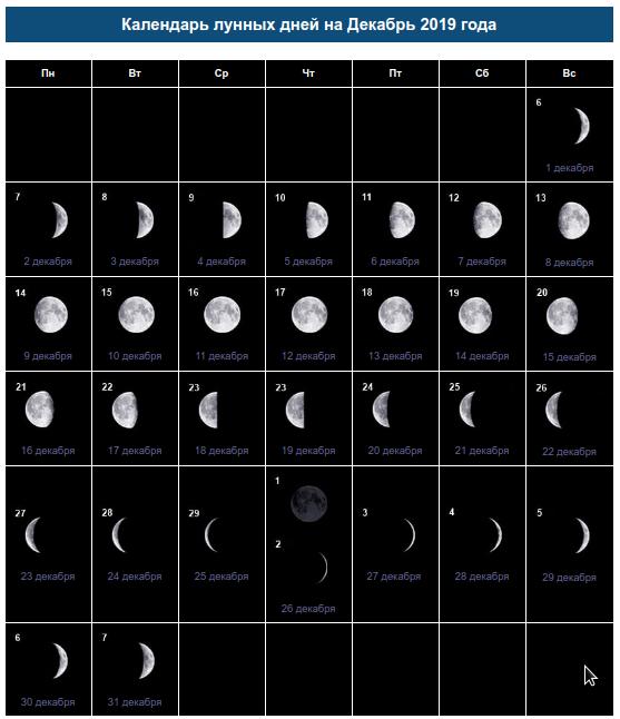 fazy-moon-december-2019